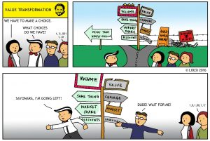 Pricing Comic - Value Transformation LR